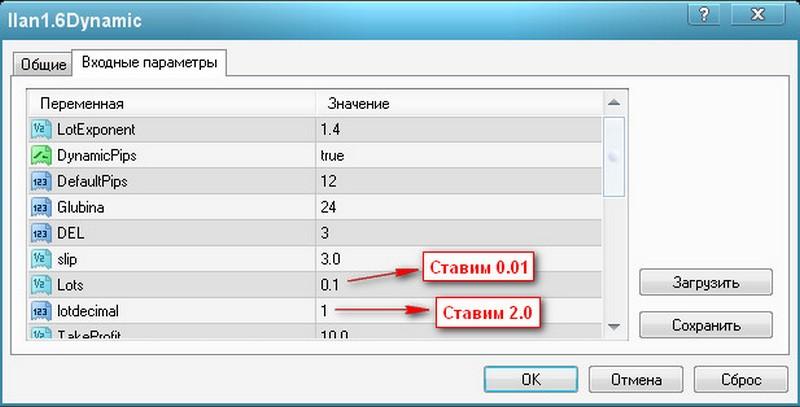 Как настроить советника ilan1.6 на forex4you стратегия hma форекс